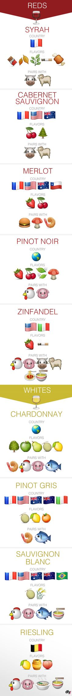 You need this emoji wine guide in your life