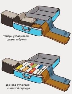 Как правильно упаковать чемодан...