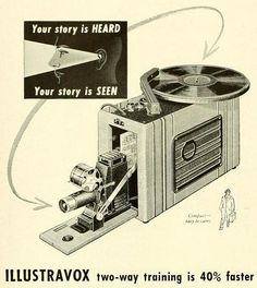 Illustravox combination projector/record player advert