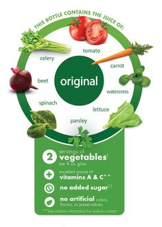 Low Sodium Juice helps you get 2 servings of vegetables in every nutritious serving with 70 percent less sodium than regular Vegetable juice. Best Low Calorie Snacks, Low Calorie Recipes, Homemade V8 Juice, Steak And Baked Potato, Spinach Roll Ups, Campbell Soup Company, Healthy Juices, Healthy Eats, How To Eat Better