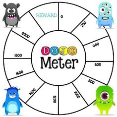 Image result for class dojo class meter