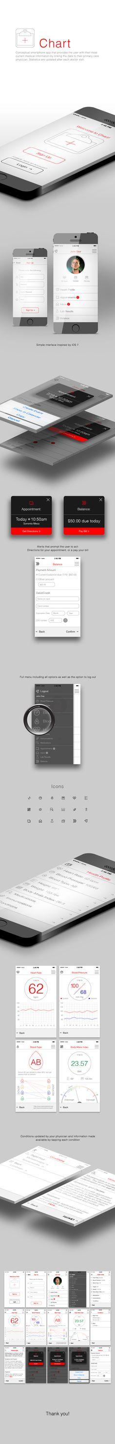 Chart Health App