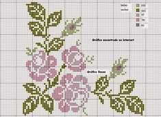 This Pin was discovered by Ban Cross Stitch Pillow, Cross Stitch Bird, Cross Stitch Borders, Cross Stitch Alphabet, Cross Stitch Flowers, Cross Stitch Designs, Cross Stitching, Cross Stitch Embroidery, Cross Stitch Patterns