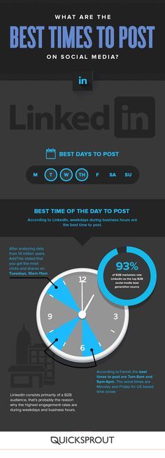 Best time to post on LinkedIn? Users are most active during business hours, but the best days vary greatly! Check the infographic to maximize your posts.