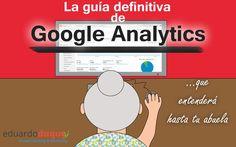 Guía Google Analytics