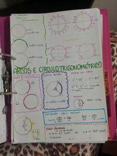 EU ESCOLHI ESTUDAR: Arcos e círculo trigonométrico