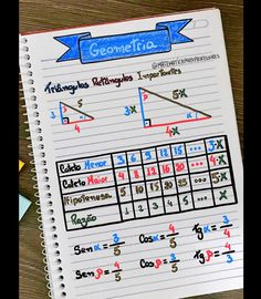📚📝✍️ Triângulo Retângulo 3, 4, 5 📚📝✍️ Diversos processos seletivos utilizam nas questões esse famoso triângulo pitagórico e, também,… Math Tutor, Teaching Math, Maths, Math Notes, Study Organization, Study Planner, Exam Study, School Subjects, School Notes