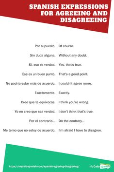 84 Spanish Expressions for Agreeing and Disagreeing