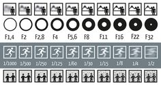 Single Picture Explains How Aperture, Shutter Speed, and ISO Work In Photography | Bored Panda