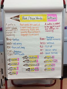 Prefixes, root base words and suffixes