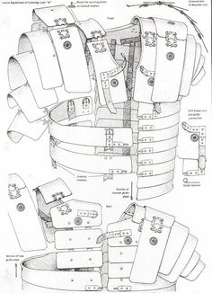 "Lorica Segmentata, ""Corbridge Type A"" #Roman armour."