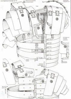 "Lorica Segmentata, ""Corbridge Type A"" #Roman armour."