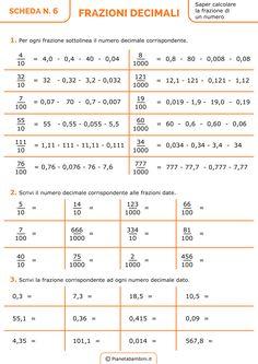 Math 5, Math Vocabulary, Fun Math, Teaching Math, Math Crafts, English Activities, Fractions, Problem Solving, Elementary Schools