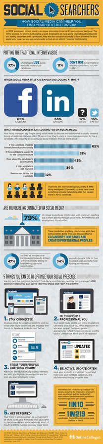 Social media internship #socialmedia