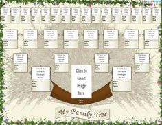 Geneology Family Tree