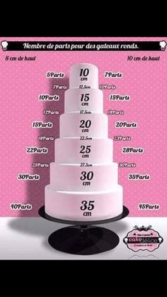 I share with you a super practical tool that I regularly use . - part de gâteau - Wedding Cake Prices, Wedding Cakes, Cake Serving Guide, Bolos Naked Cake, Pastry Cook, Cake Decorating Piping, Decoration Patisserie, Cake Sizes, Cake Recipes From Scratch