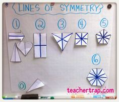 Teacher Trap: Hands-On Geometry - visual on lines of symmetry Symmetry Activities, Math Activities, Teaching Geometry, Teaching Math, Common Core Standards, Fourth Grade Math, Grade 2 Math Games, Math Projects, E Mc2