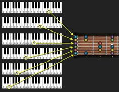 Spectacular How To Learn To Play Piano Chords. Ethereal How To Learn To Play Piano Chords. Guitar Notes, Music Guitar, Piano Music, Playing Guitar, Guitar Chords, Learning Guitar, Easy Guitar, Guitar Tips, Simple Guitar