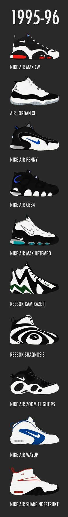 premium selection fc5f8 234b6 90s shoes were the best! Nike Basketball ShoesHypebeastSneaker ArtSneaker  GamesSneaker BootsJordans ...