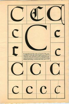 1922 Book Print Letter C Greek Roman Alphabet Design Typography Frederic Goudy Hand Lettering Alphabet, Calligraphy Alphabet, Alphabet Design, Roman Letters, Roman Alphabet, Alphabet Letters, Creative Lettering, Graffiti Lettering, Brush Lettering