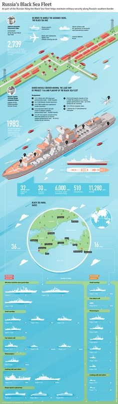 Infographic about war on Behance