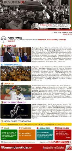 Resumen de Noticias: Viernes | 03/10/2014