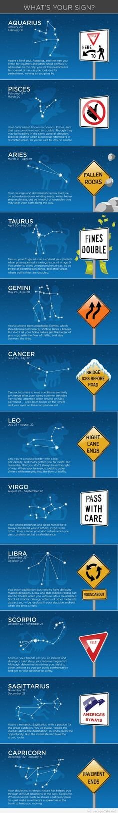 Whats your sign?