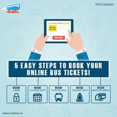 5 easy steps to book online #Bus #Ticket ! Fastest growing online bus tickets platform in #India. Online #BusTicket booking for #Volvo, Ac / Non AC and #Sleeper classes with all major bus operators in India Form runBus.  #BusBooking #OnlineBusTicket