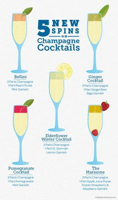 Try one of these cocktails Snacks Für Party, Party Drinks, Cocktail Drinks, Fun Drinks, Yummy Drinks, Cocktail Recipes, Prosecco Cocktails, Champaign Cocktails, Champagne Drinks