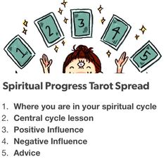 Spiritual Progress Tarot spread