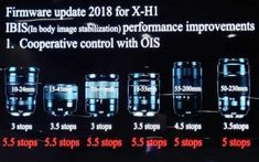 """Fujifil A firmware update scheduled for 2018 will bring """"cooperative IBIS/OIS"""" control to the Fujifilm """"Co-operative control"""" Image Stabilisation, so Optical Image, Rss Feed, Facebook Instagram, Body Image, Fujifilm, News, Twitter, Photography, Fotografie"""