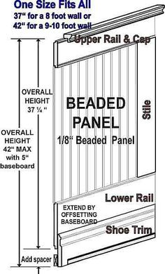 diagram for beadboard install