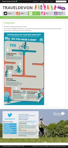 Interactive infographic. We're here to help you get back on your bike! Our interactive infographic will point you in the right direction and link you to all the relevant information you need. Simply click Yes or No below to start your cycle journey. new.devon.gov.uk/...