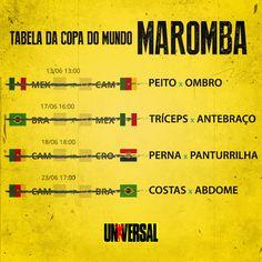Tabela da Copa do Mundo Maromba!