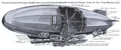 Barney elliptical airship (dirigible) cross section.