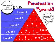 Levelled punctuation display
