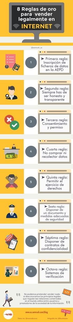48 best PROYECTO - marca e info legal images on Pinterest | Blog ...