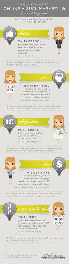 Our first info graphic :) It's a Guide to Online Visual Marketing for Wedding Pros...plus 8 more tips here: http://brideappeal.com/_blog/blog/post/8-wedding-infographic-tips-online-visual-marketing-for-bridal-businesses/
