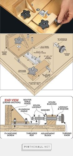 Micro-Adjust Your Router Table Fence	 —    	Woodworking Online - created via http://pinthemall.net