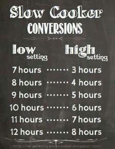 Slow cooker conversation