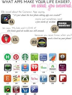 apps that make life easier...? I don't even have anything I can get an app on so far in my life but I really want one
