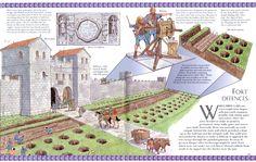 Roman Frontier fort