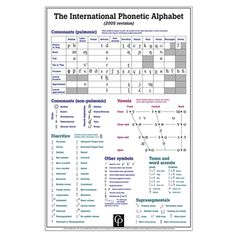 Language Learning  Ipa Chart  Linguistics  International
