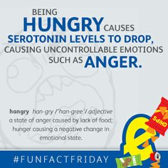 #FUNFACTFRIDAY #FACT #FRIDAY #HUNGRY #ANGRY #HANGRY