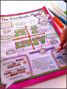 Coordinate Plane Doodle Notes! Just one part of an awesome & creative unit on coordinates, quadrants, reflections, plotting points, and more with a coordinate plane!