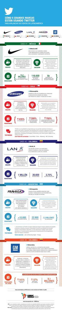 Como 5 Grandes Marcas estan Usando #Twitter para Apalancar sus Ventas en LatinoAmerica #Interesante