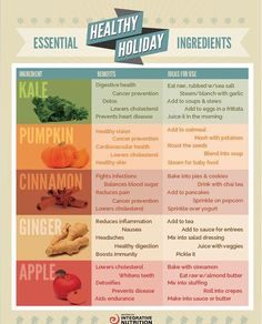 Why eat with the seasons? Not only does it help our budget and environment to buy what's local, but you're getting so much more nutritional variety too - the #1 key to an optimal diet! This simple guide from @nutritionschool shows just how powerful REAL FOOD can be to our health. There are a million ways to incorporate these healthy holiday ingredients into your diet. Can you come up with some creative ideas? Post them in the comments! . . #integrativehealth #integrativenutrition #nutrients…