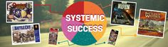 Systemic Success
