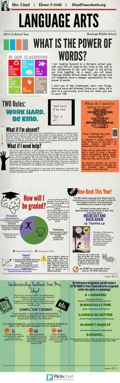 2014-15 Syllabus (created at piktochart.com)