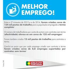 MELHOR EMPREGO! Entre o 2º trimestre de 2013 e o de 2014, foram criadas cerca de 154 mil postos de trabalho para a população empregada a termo completo! - Fonte: INE. #AcimadetudoPortugal